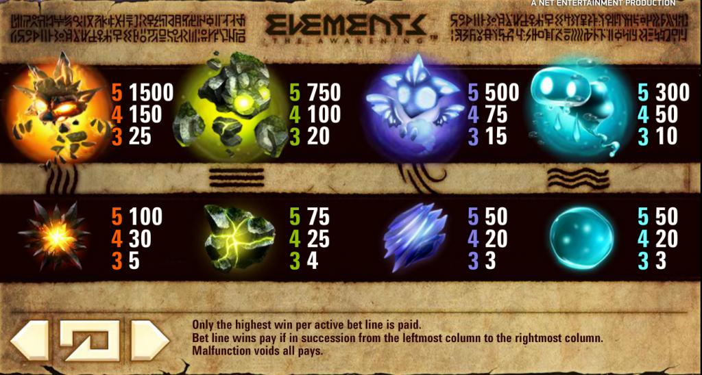 Elements Gokkast Netent Symbolen
