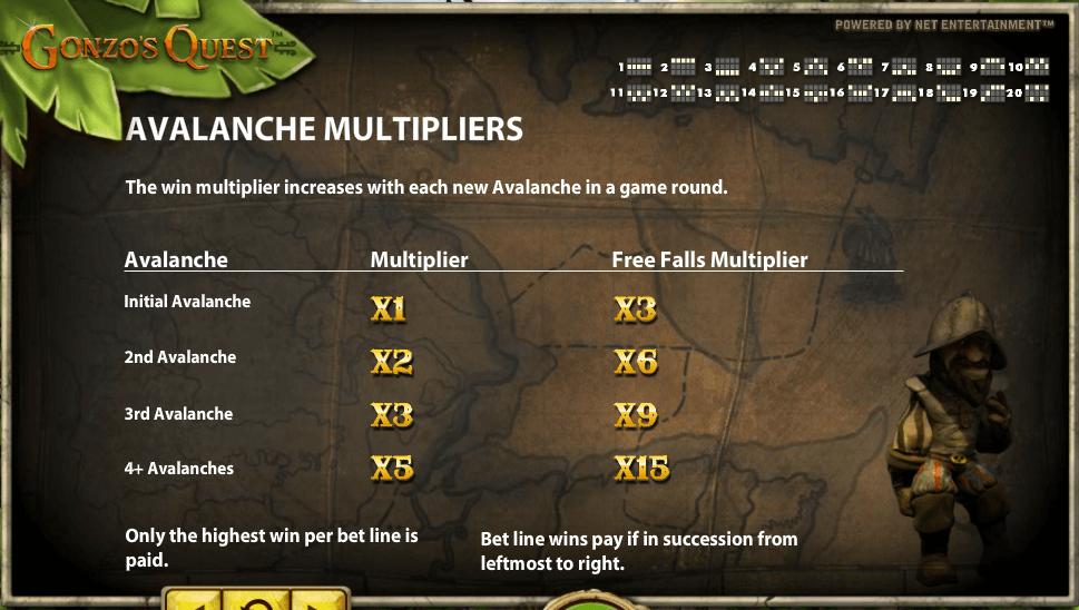 Gonzos Quest Gokkast NetEnt Multipliers