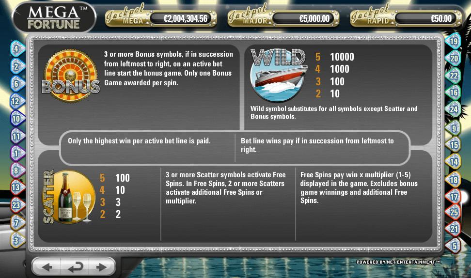 hoe speel je Mega Fortune Gokkast NetEnt