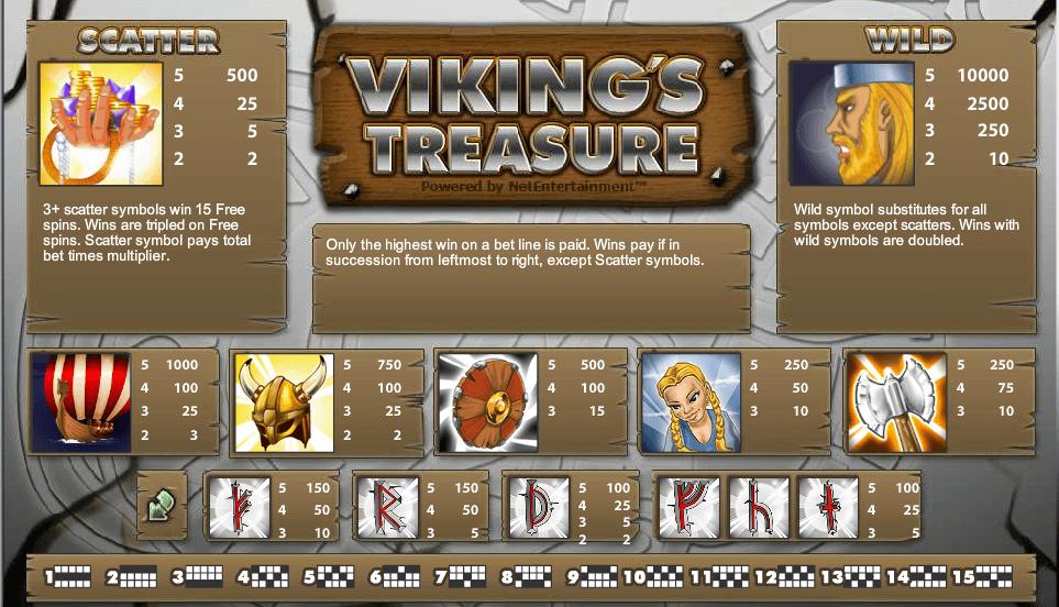 Viking Treasure