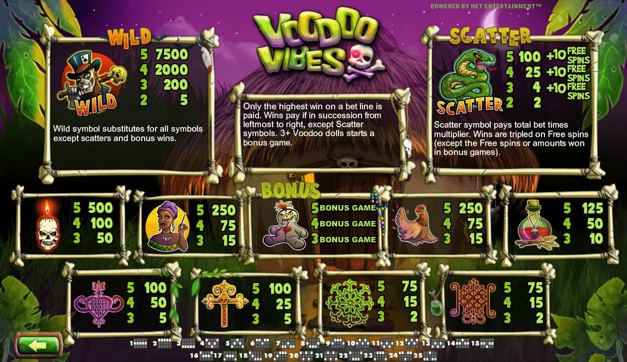 Reddit best online casino